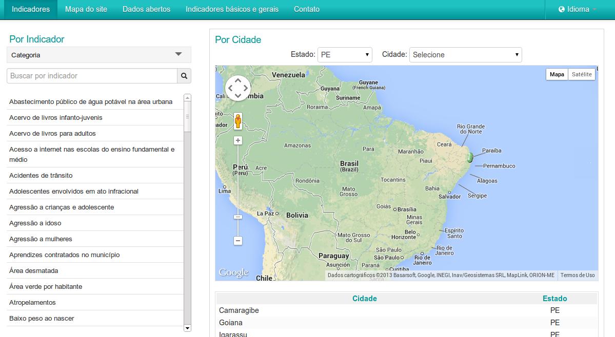 Sistema de monitoramento de Indicadores - Programa Cidades Sustentáveis