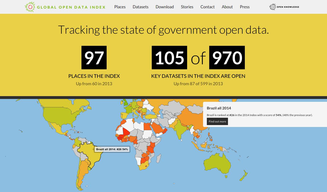 open data index 2014